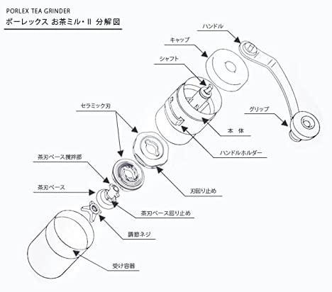 PORLEX(ポーレックス) お茶ミルⅡ PR00003の商品画像6