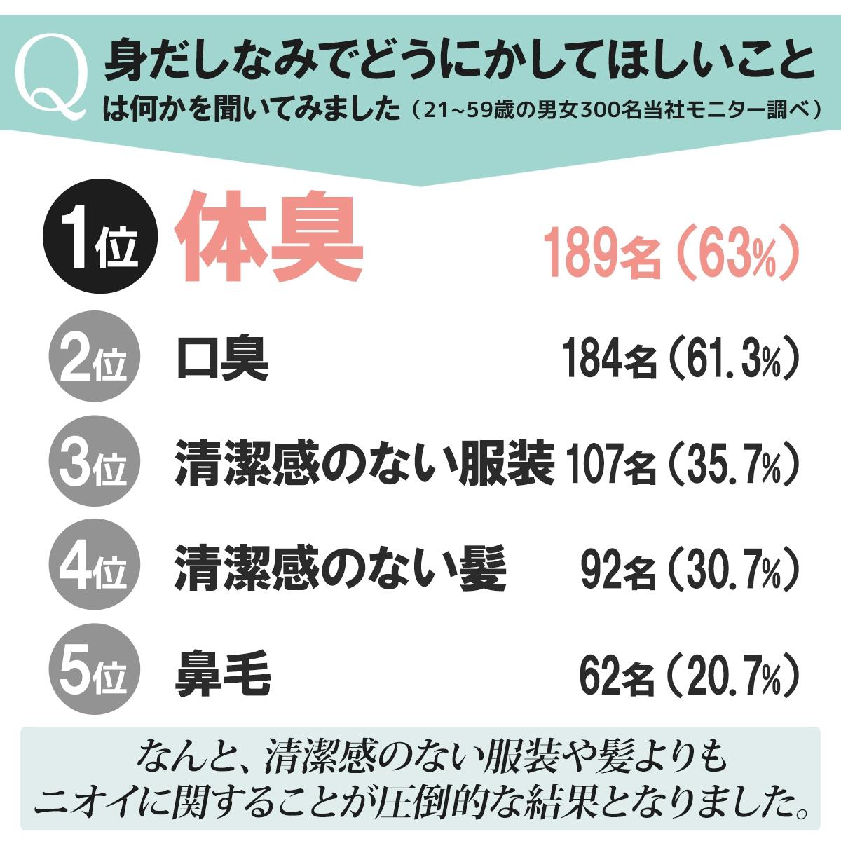 Mujina(ムジナ) NIOii ニオイイの商品画像8