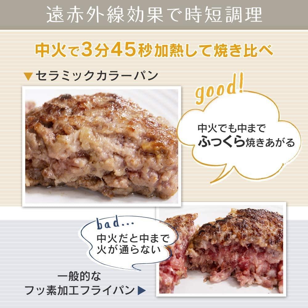 IRIS OHYAMA(アイリスオーヤマ)セラミックカラーパン 6点セットの商品画像3