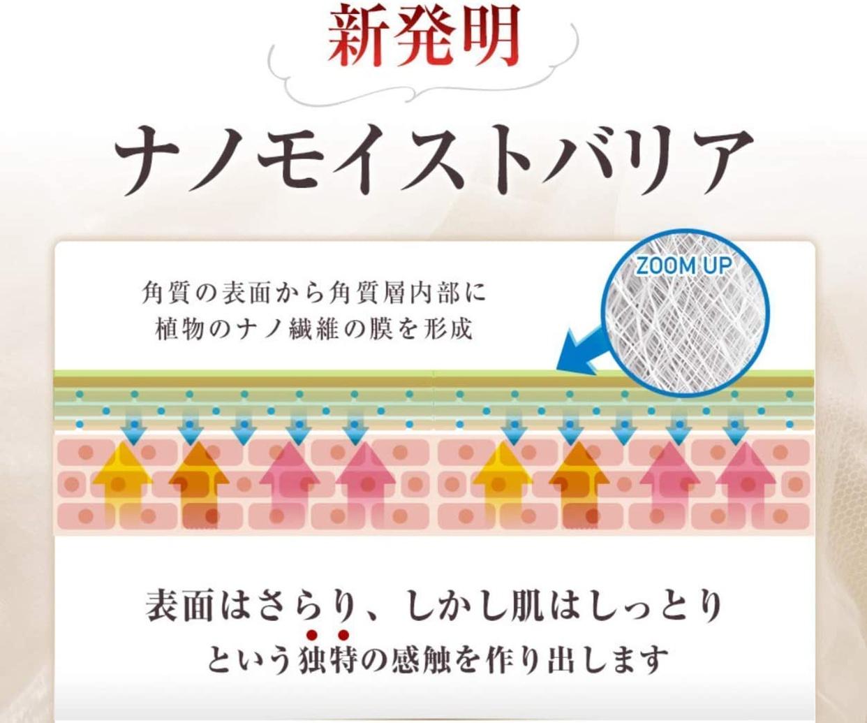 SURISURI(スリスリ) ナノセルロースローションの商品画像6