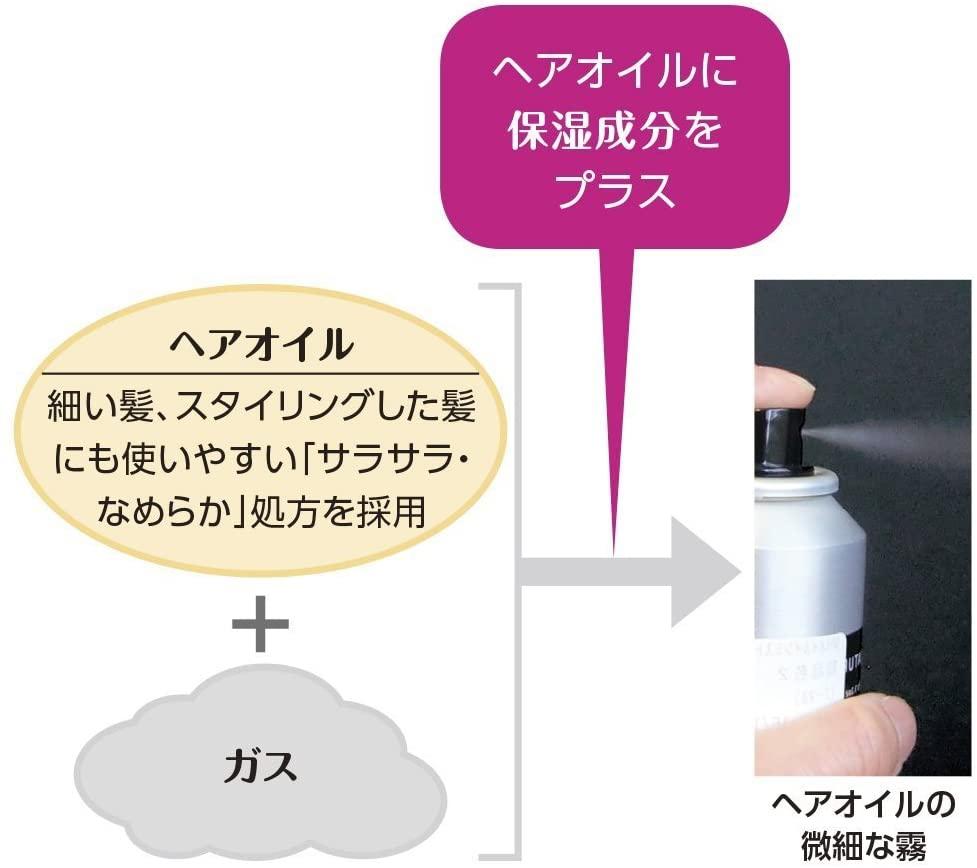MACHERIE(マシェリ) オイルインミストスプレーの商品画像3