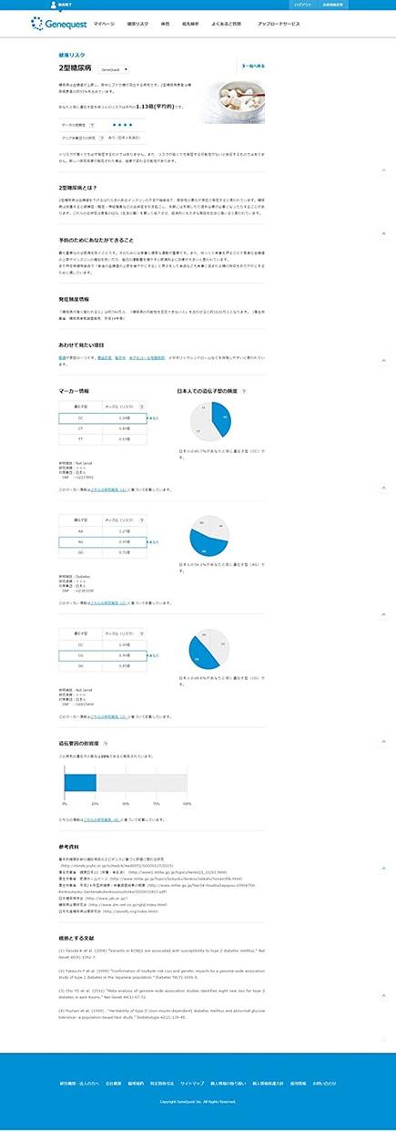 Genequest(ジーンクエスト) ジーンクエスト ALLの商品画像4