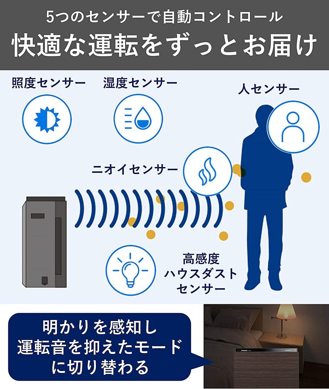 Panasonic(パナソニック) 加湿空気清浄機 F-VXT90の商品画像4
