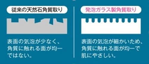 Rooro(ローロ)ユーログラスフットの商品画像4