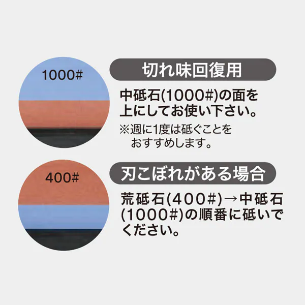NITORI(ニトリ) 両面砥石 sharp(#400/#1000)の商品画像2