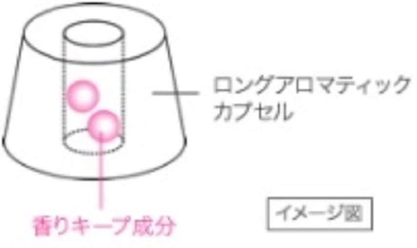 AYURA(アユーラ) スピリットオブアユーラ アロマヘアミストの商品画像2