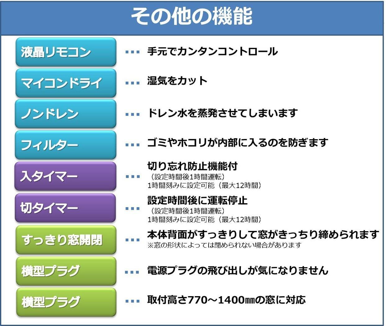 KOIZUMI(コイズミ) ルームエアコン KAW-1602/Wの商品画像7