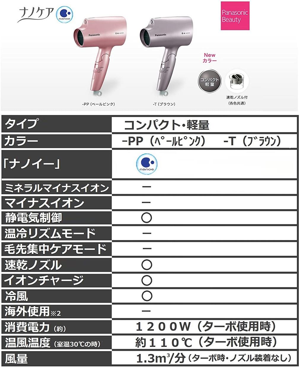 Panasonic(パナソニック) ヘアードライヤー ナノケア EH-CNA2Eの商品画像3