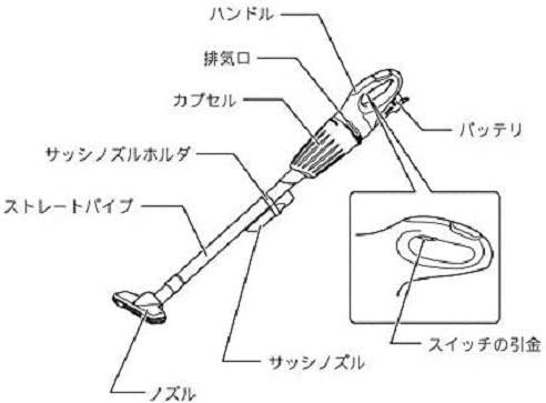 makita(マキタ) 充電式クリーナーCL100DZの商品画像2