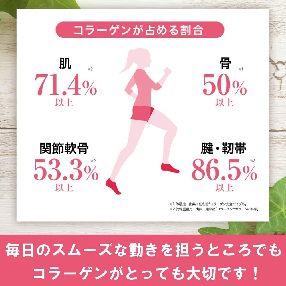 森永製菓(MORINAGA) おいしいコラーゲンドリンクの商品画像4