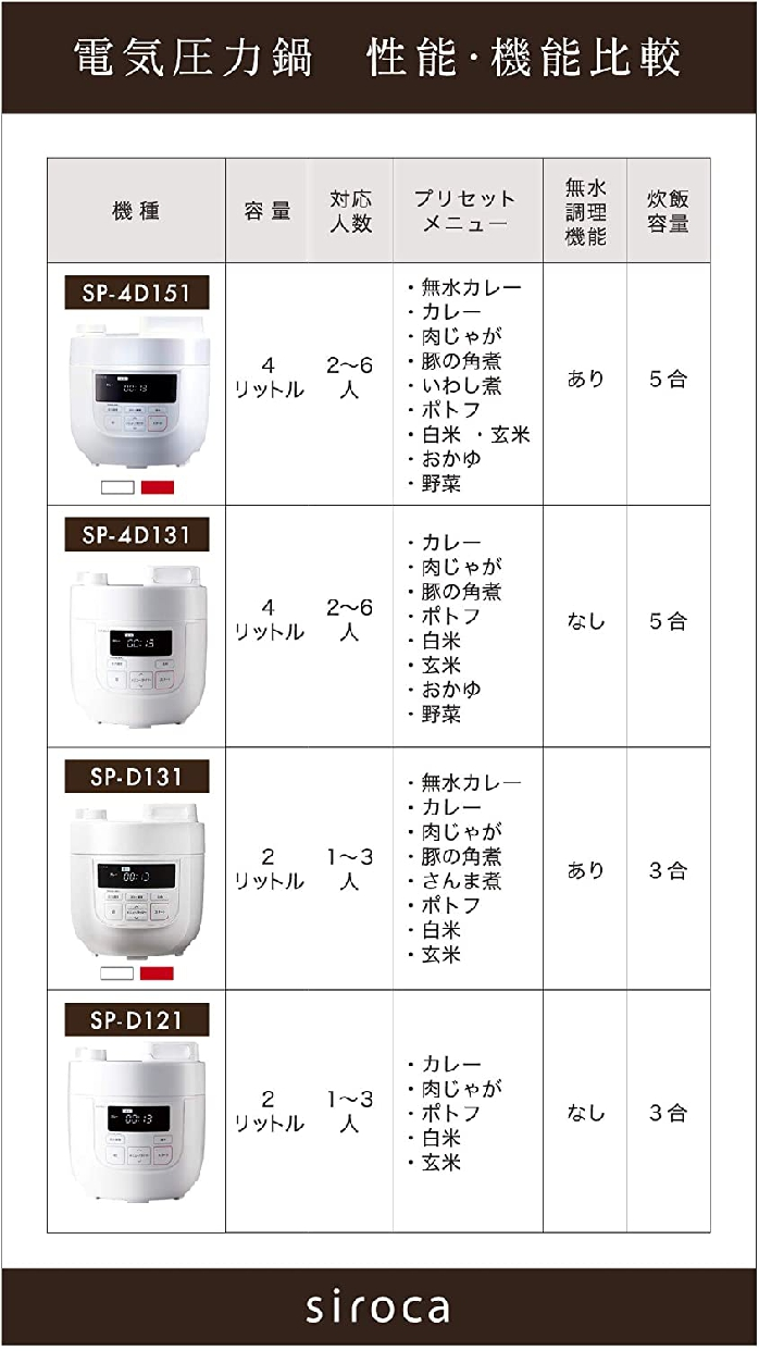 siroca(シロカ)電気圧力鍋 SP-4D151の商品画像6