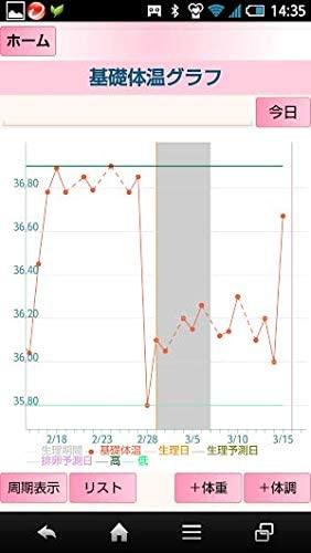 TDK(ティーディーケー)婦人用電子体温計 HT-301の商品画像6