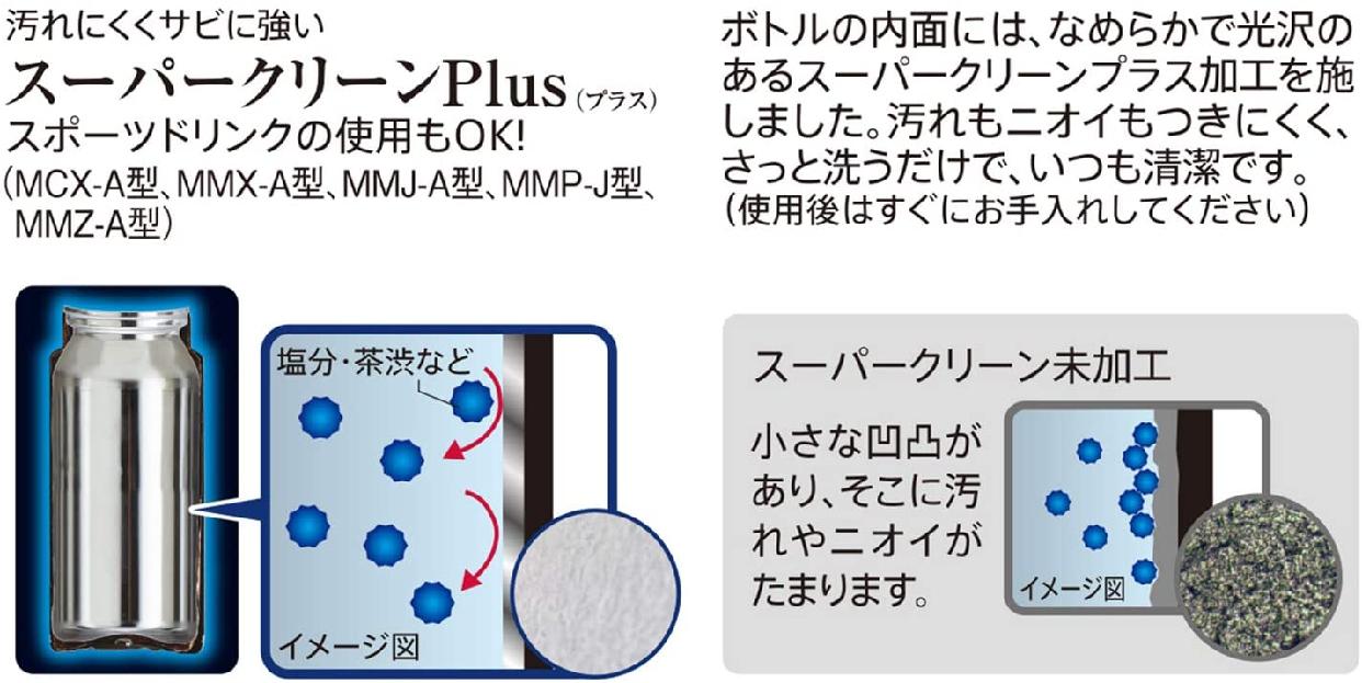 タイガー魔法瓶(TIGER) ステンレスミニボトル サハラマグ 0.50L MCX-A501-KLの商品画像4
