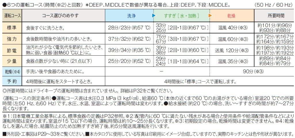 Panasonic(パナソニック) 幅45cm FULLオープン R7シリーズ /ディープ  NP-45RD7K ブラックの商品画像3