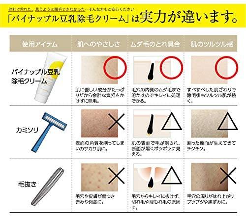 鈴木ハーブ研究所(すずきはーぶけんきゅうしょ)パイナップル豆乳 除毛クリームの商品画像5