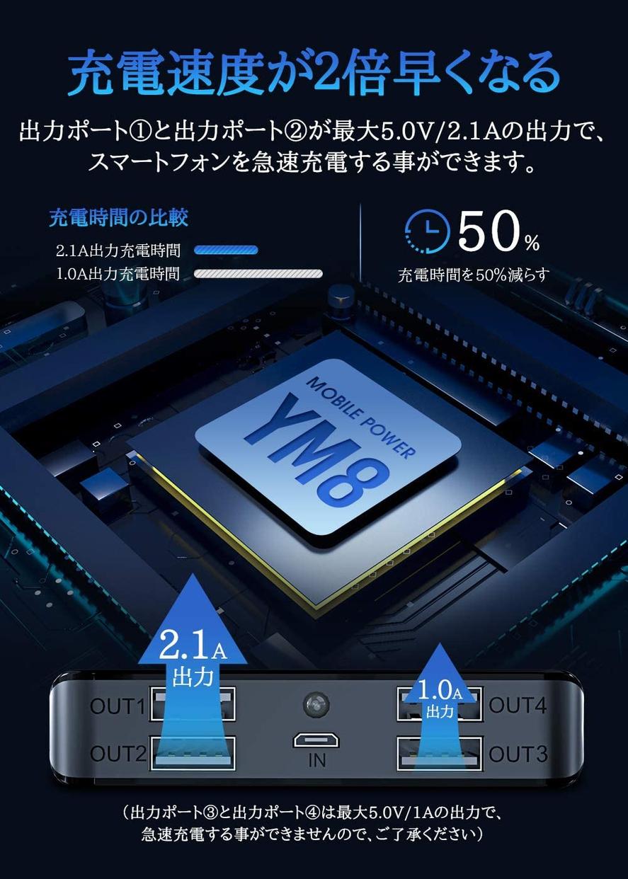 TSUNEO(ツネオ) モバイルバッテリーの商品画像4