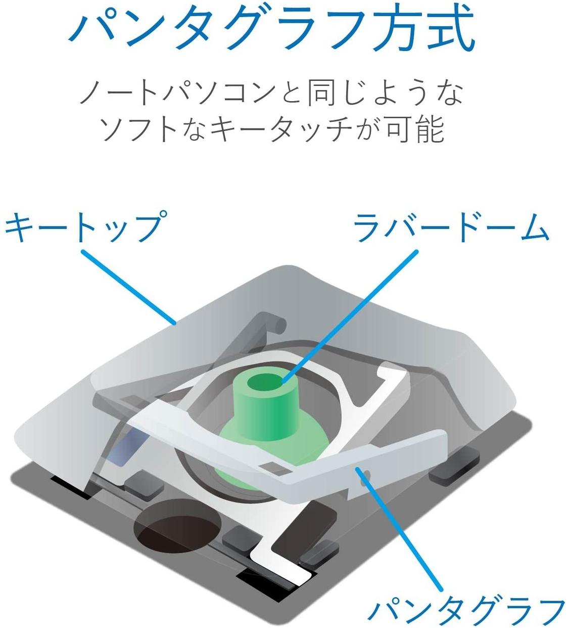 ELECOM(エレコム) 無線超薄型コンパクトキーボード TK-FDP099Tの商品画像7