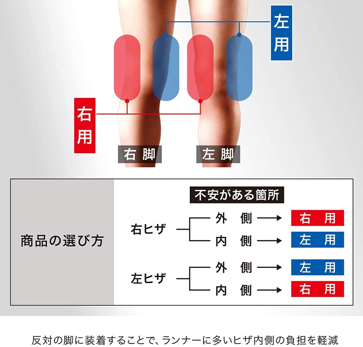 ZAMST(ザムスト) 膝用サポーター RK-1Plusの商品画像5
