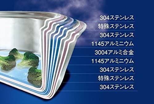 Vita Craft(ビタクラフト) ウルトラ 両手ナベの商品画像2