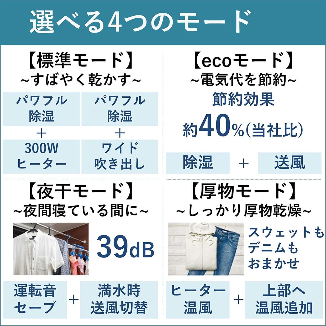 CORONA(コロナ) 衣類乾燥除湿機 CD-H1818の商品画像5