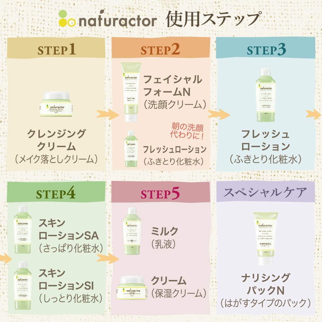 naturactor(ナチュラクター)フレッシュローション(ふきとり化粧水)の商品画像7