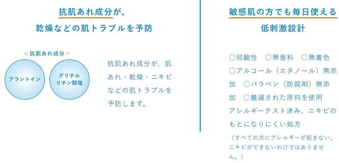 IHADA(イハダ) 薬用ローションとてもしっとりの商品画像9