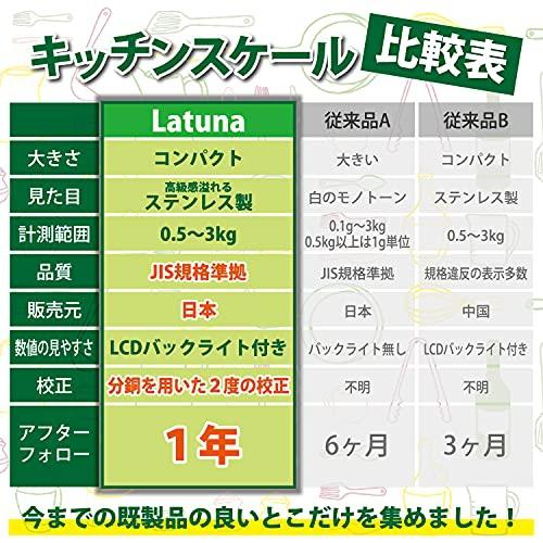 Latuna(ラチュナ) キッチンスケールの商品画像5