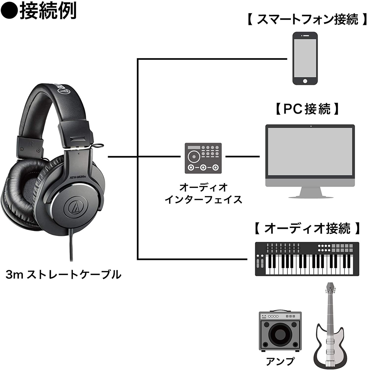 audio-technica(オーディオテクニカ) プロフェッショナルモニターヘッドホン  ATH-M20xの商品画像4