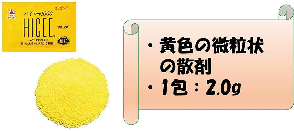 武田(Takeda) ハイシー1000の商品画像5