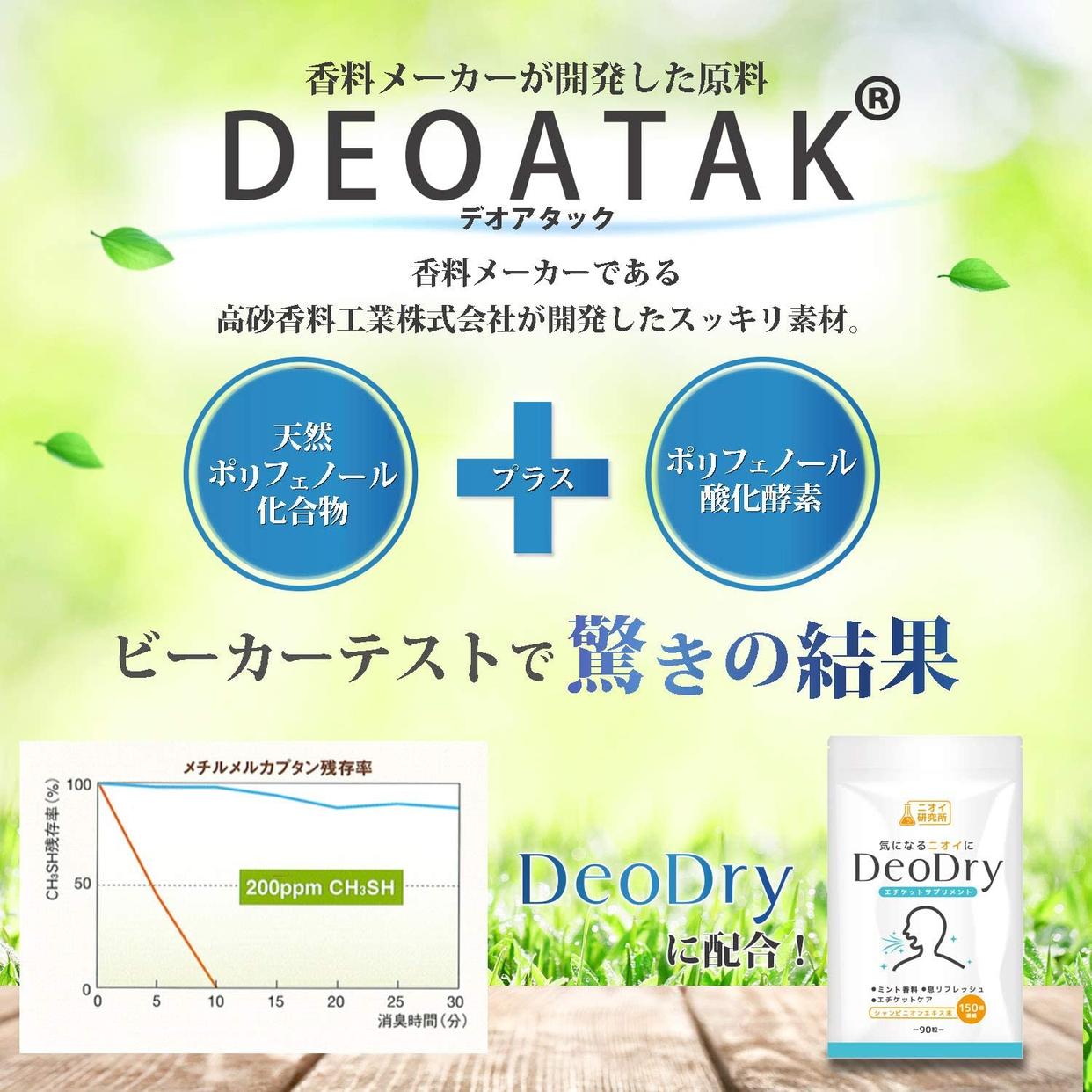 ニオイ研究所 DeoDryの商品画像4