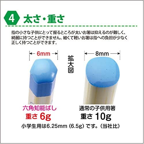 箸匠せいわ(せいわ) 六角知能箸の商品画像5