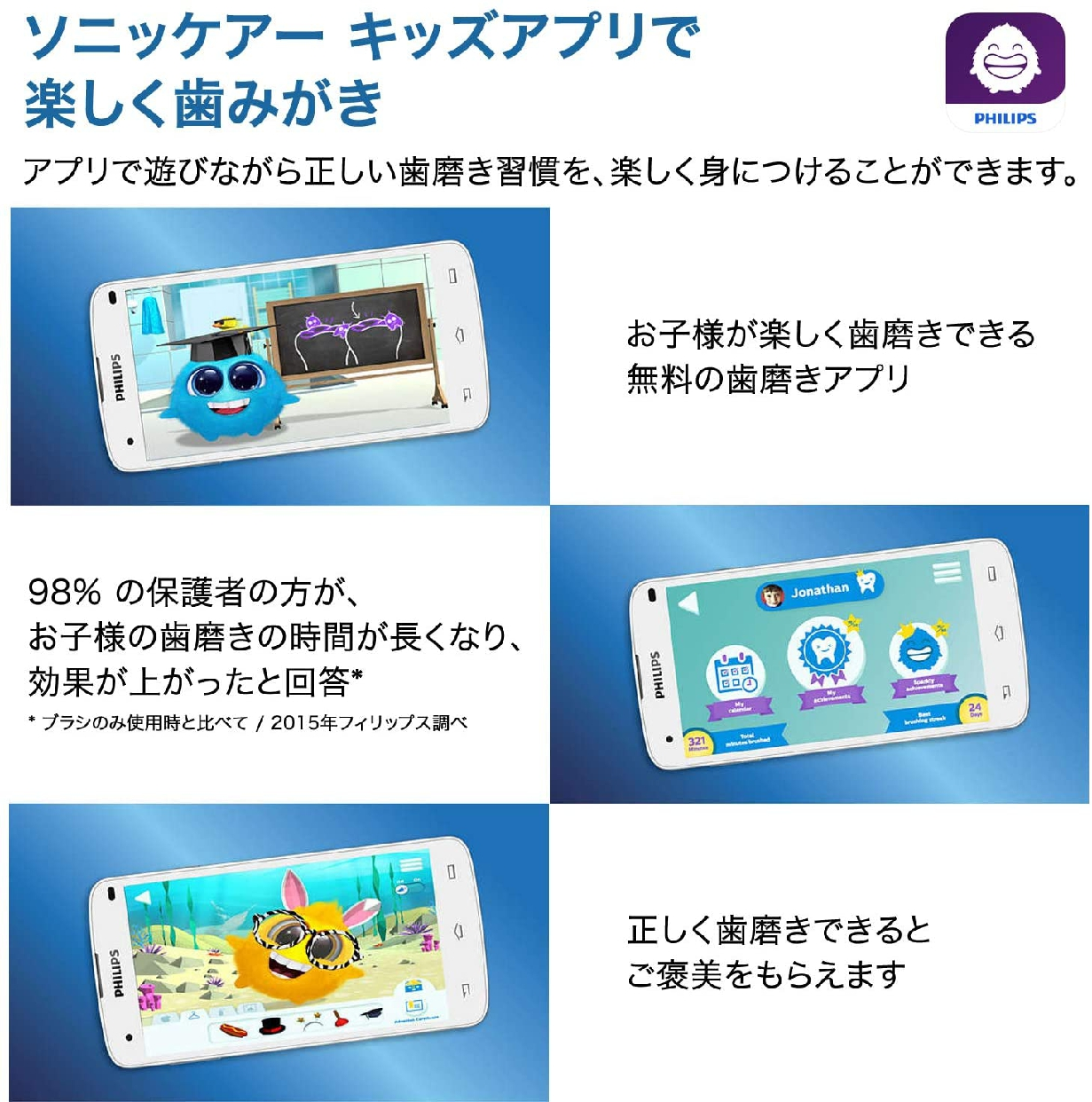 Sonicare For Kids(ソニッケアーフォーキッズ)HX6326/03の商品画像5