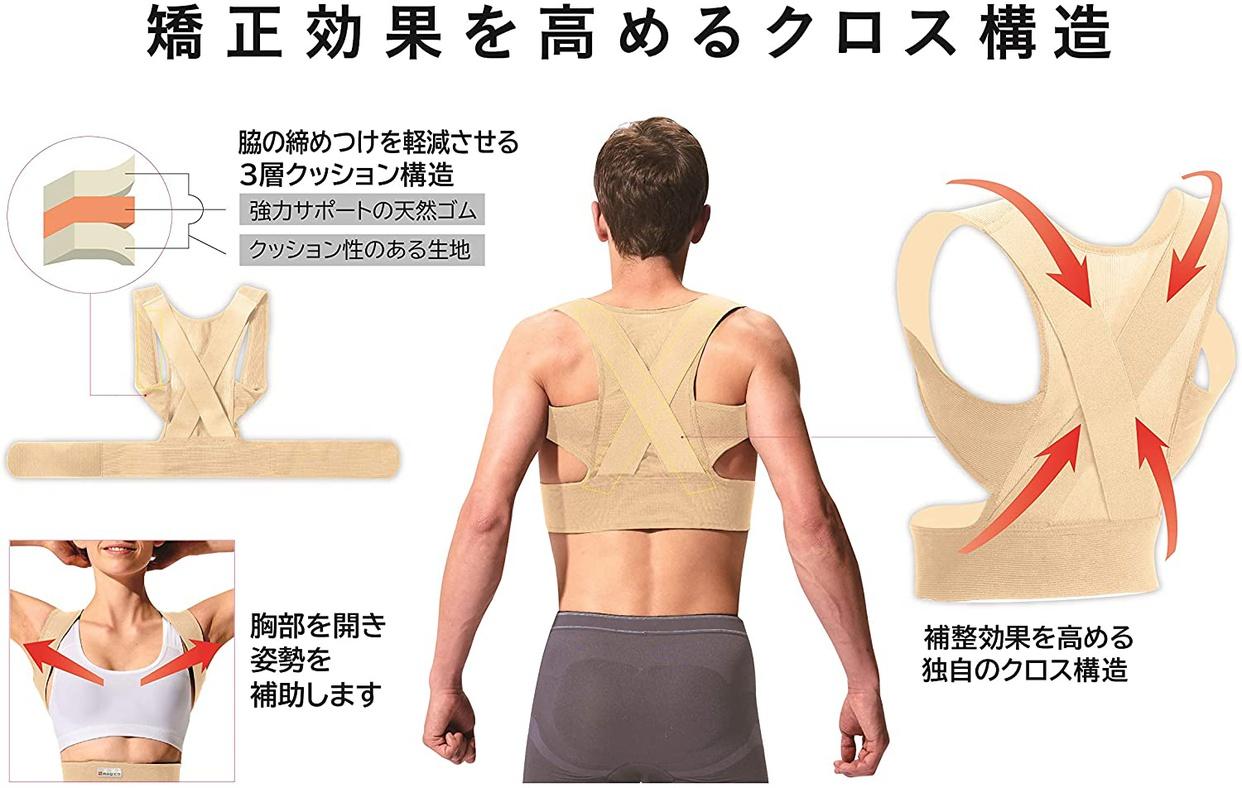 中山式産業 中山式脊椎医学キョウセイベルト メッシュタイプの商品画像2