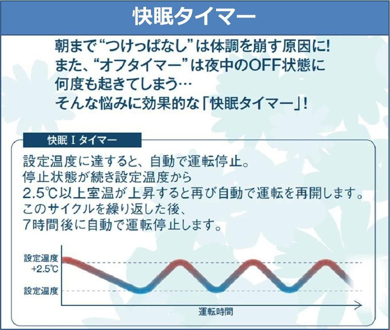 KOIZUMI(コイズミ) ルームエアコン KAW-1602/Wの商品画像3