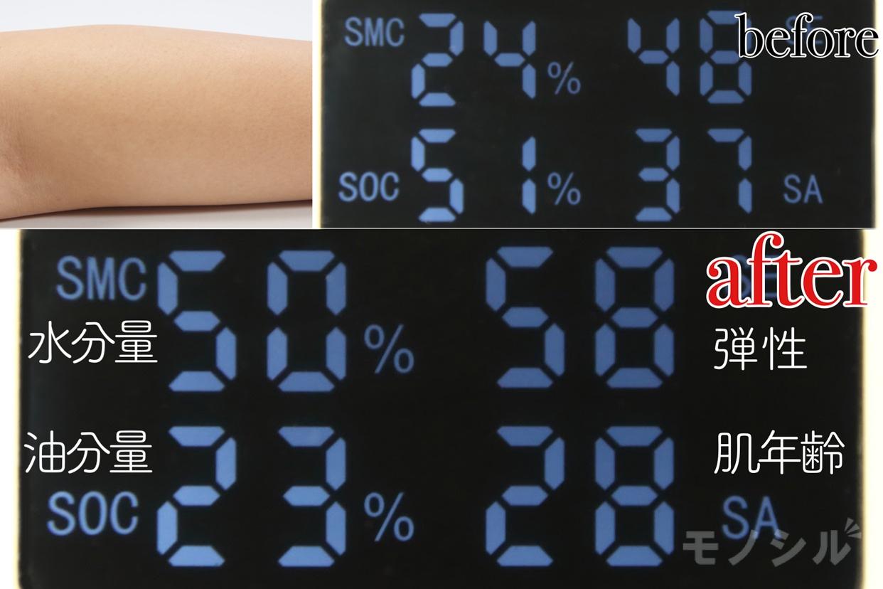 FANCL(ファンケル) エンリッチ 化粧液 IIの商品画像5 商品の保湿効果の高さ検証