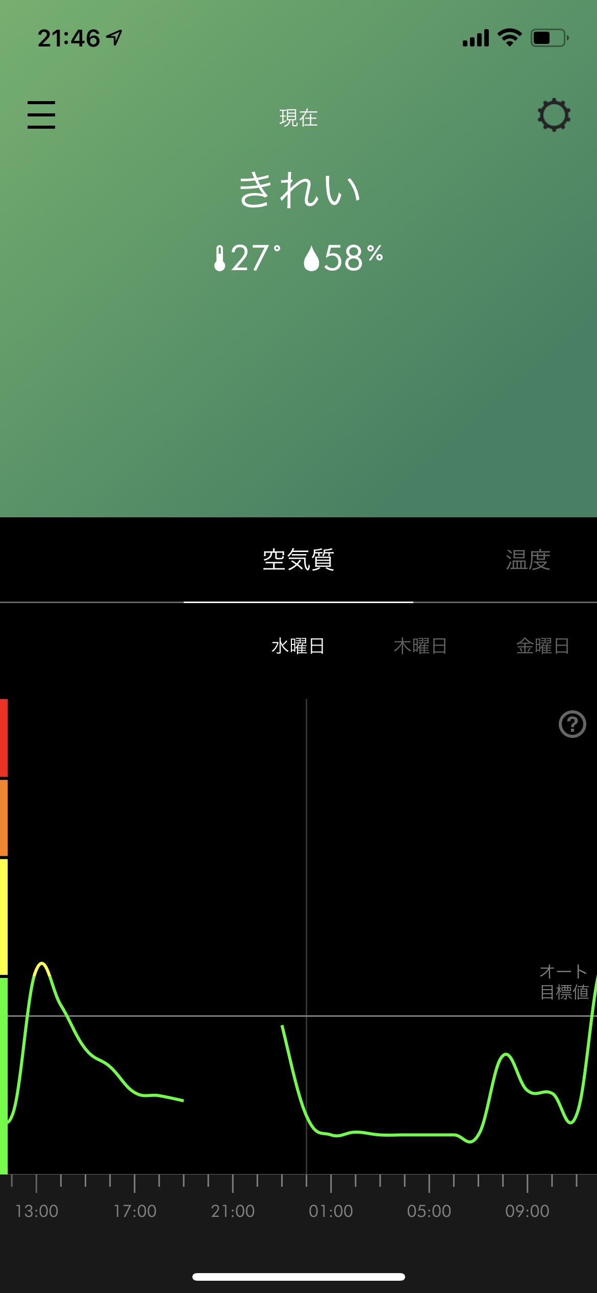 Dyson(ダイソン) Pure Cool 空気清浄タワーファン TP04 WS Nの良い点・メリットに関するhasarikoさんの口コミ画像1