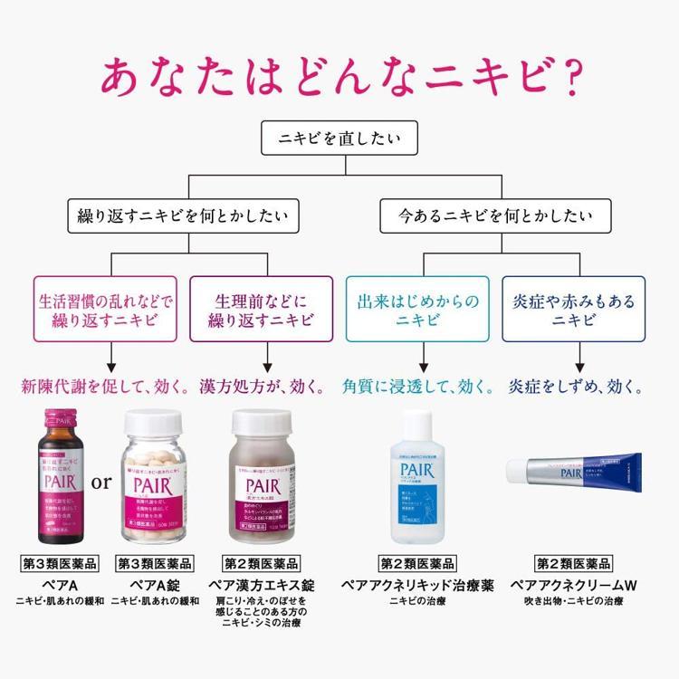 白 ニキビ 市販 薬 ニキビ薬を市販で買うならコレ!すぐに効くと評判の薬ベスト5